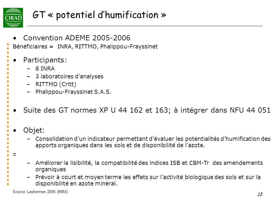 GT « potentiel d'humification »
