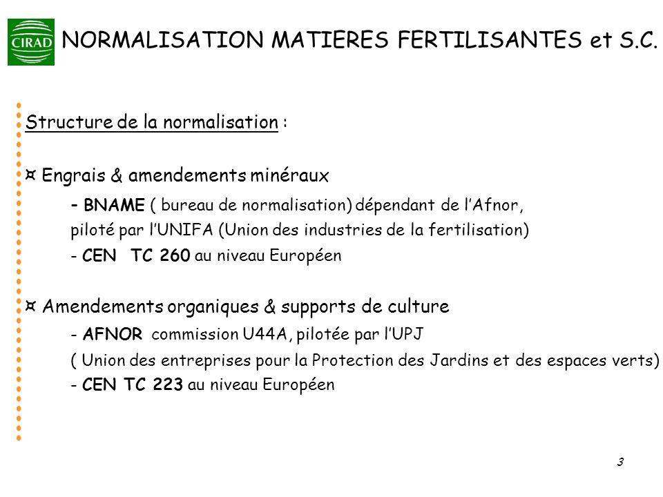NORMALISATION MATIERES FERTILISANTES et S.C.