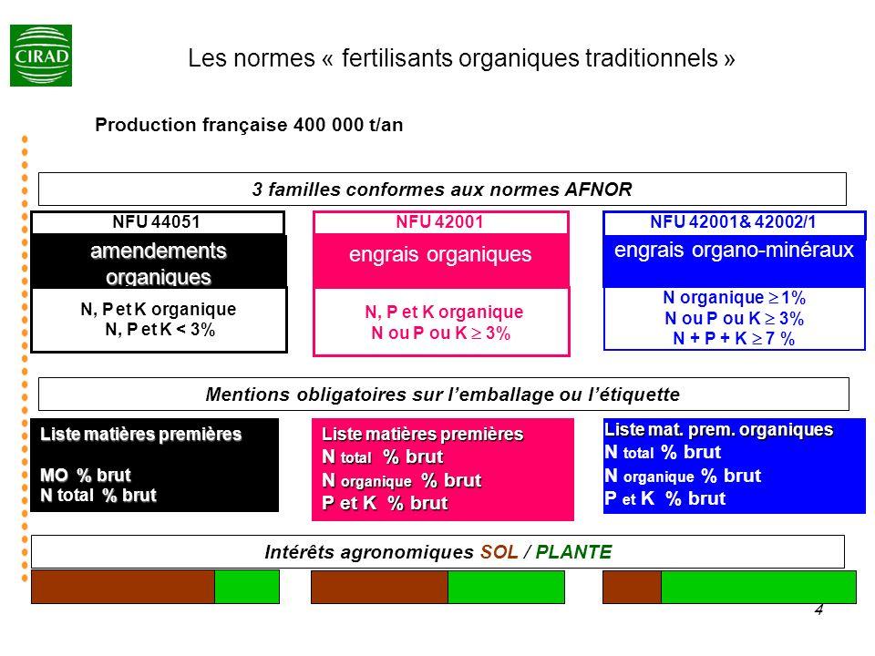 Les normes « fertilisants organiques traditionnels »