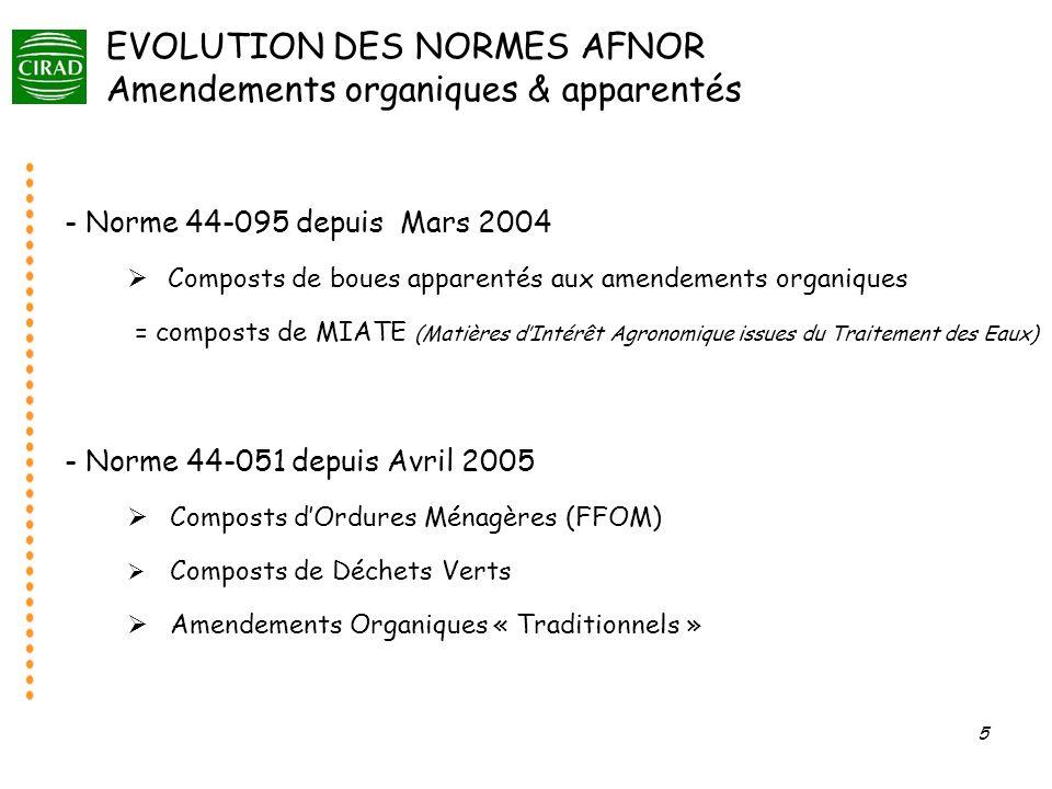 EVOLUTION DES NORMES AFNOR Amendements organiques & apparentés