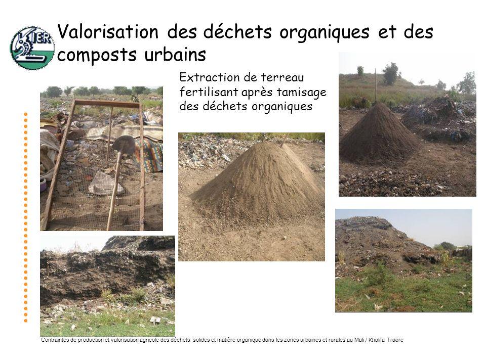 Valorisation des déchets organiques et des composts urbains
