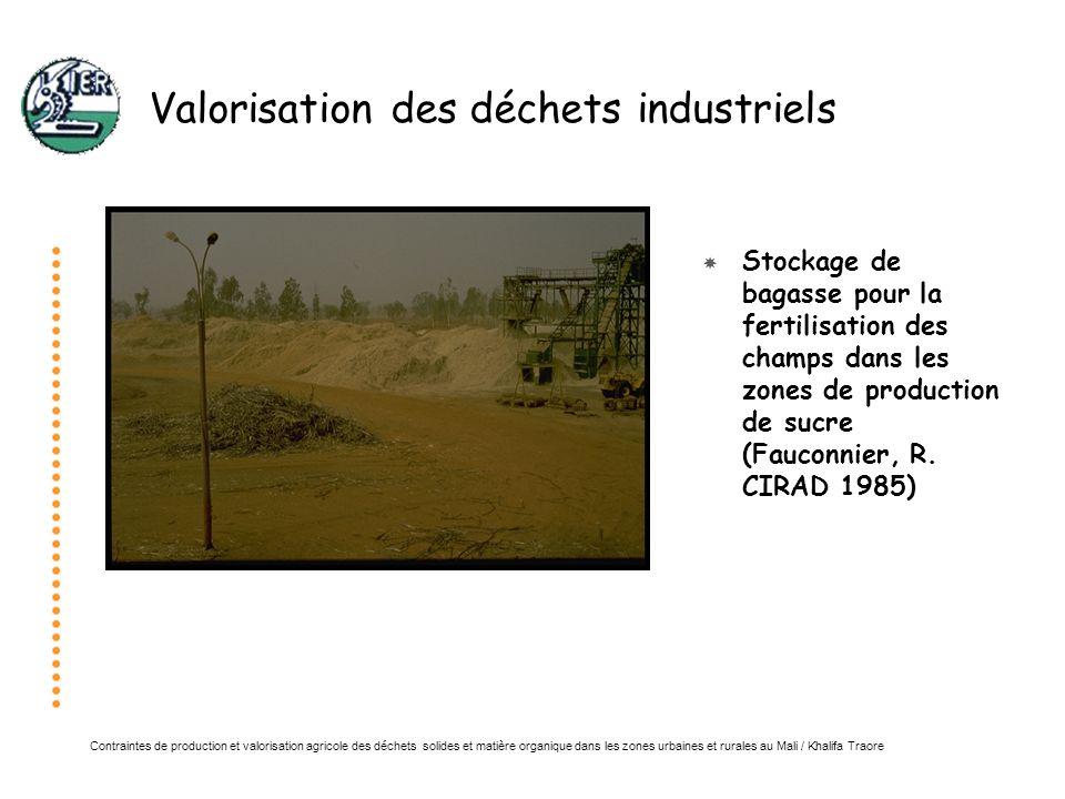 Valorisation des déchets industriels