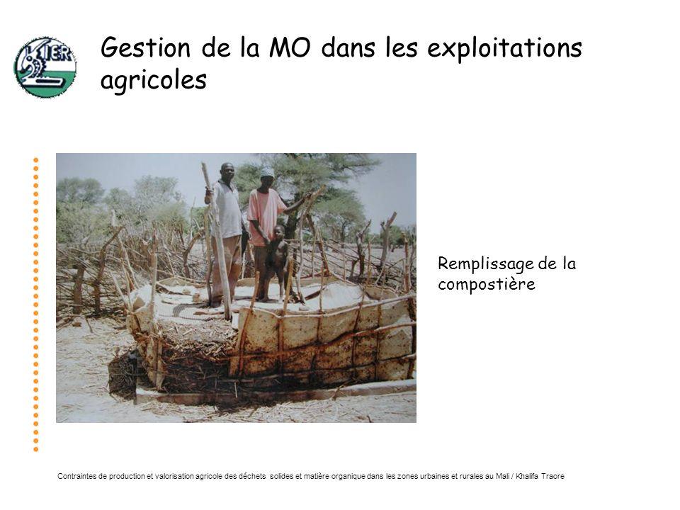 Gestion de la MO dans les exploitations agricoles