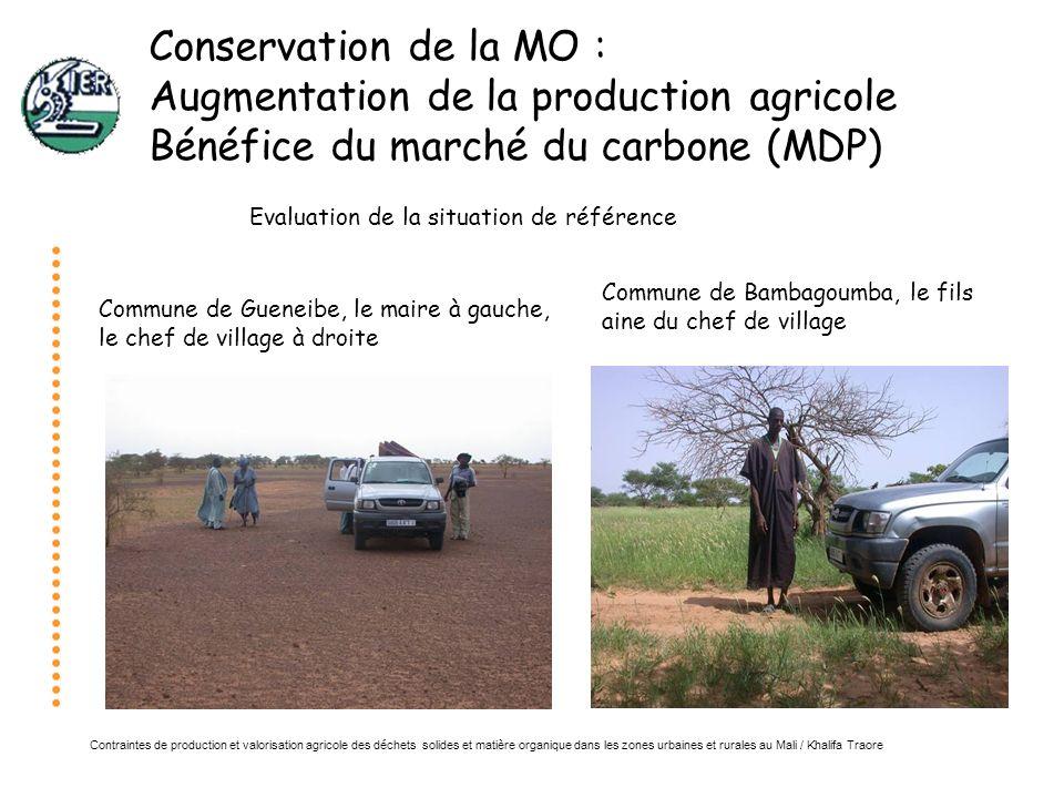 Conservation de la MO : Augmentation de la production agricole Bénéfice du marché du carbone (MDP)