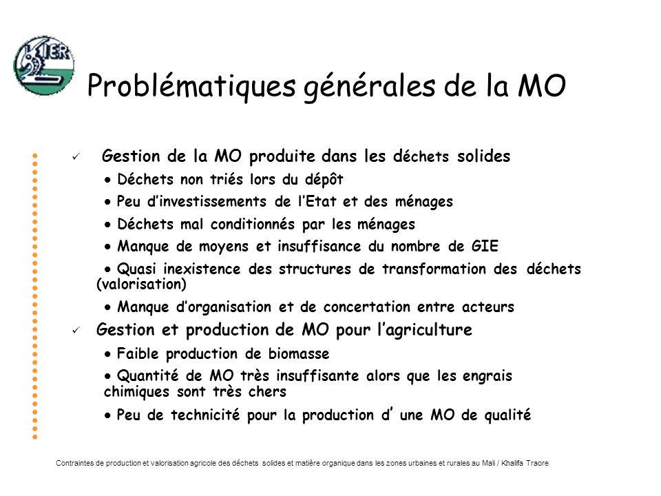 Problématiques générales de la MO