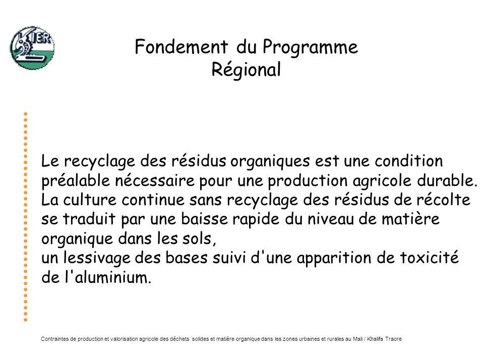 Fondement du Programme Régional