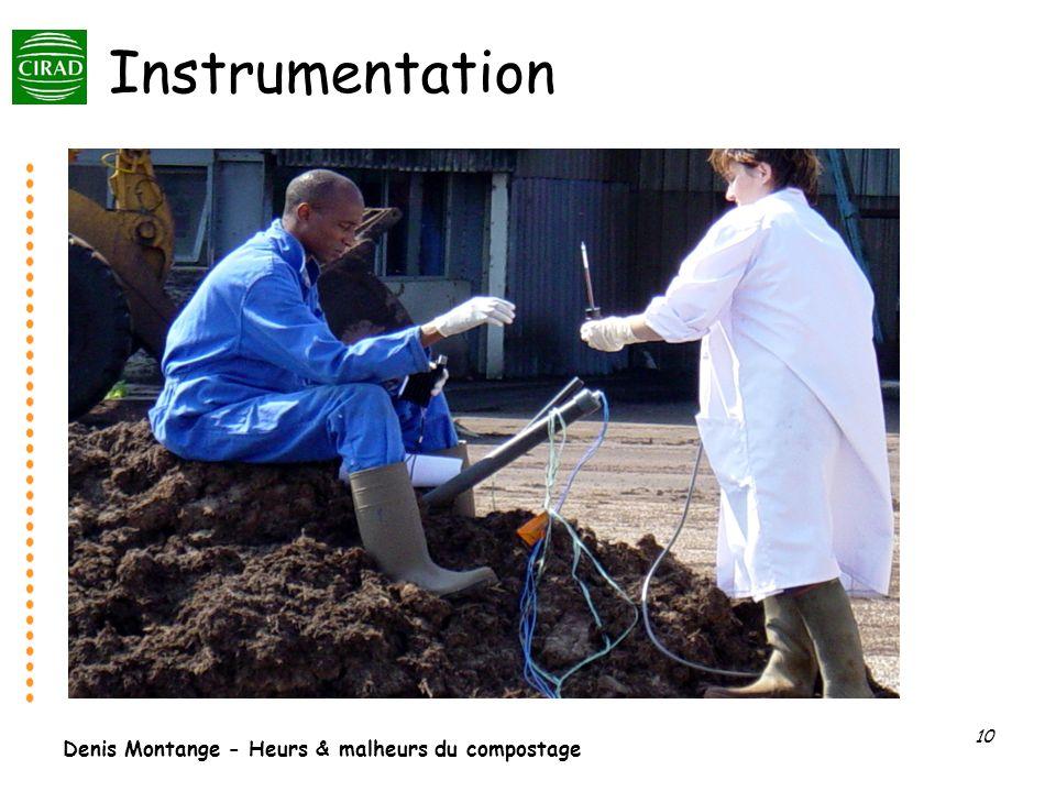 Instrumentation Denis Montange - Heurs & malheurs du compostage