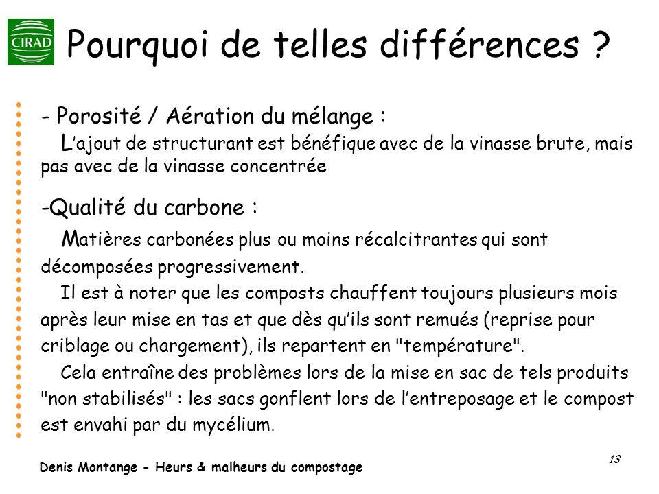Pourquoi de telles différences