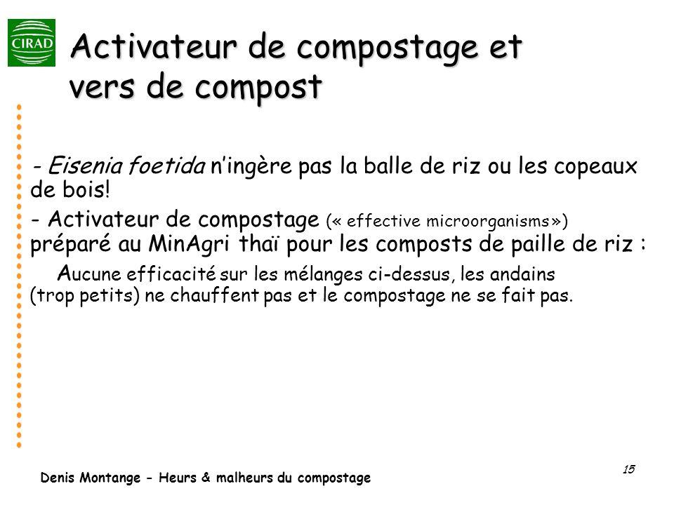 Activateur de compostage et vers de compost
