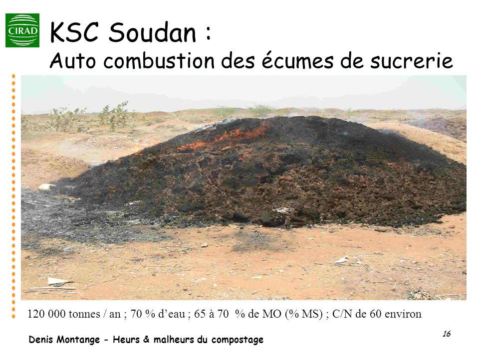 KSC Soudan : Auto combustion des écumes de sucrerie