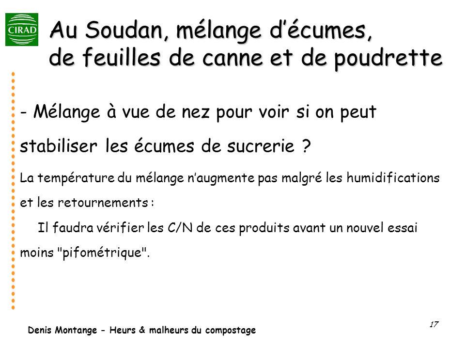Au Soudan, mélange d'écumes, de feuilles de canne et de poudrette