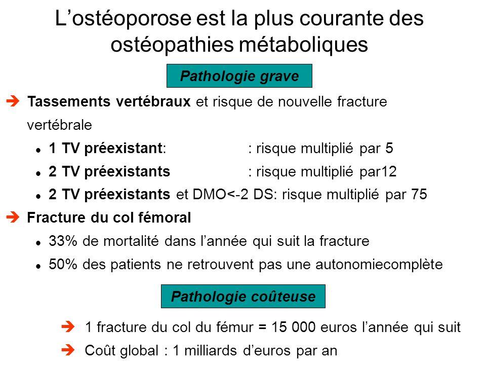 L'ostéoporose est la plus courante des ostéopathies métaboliques