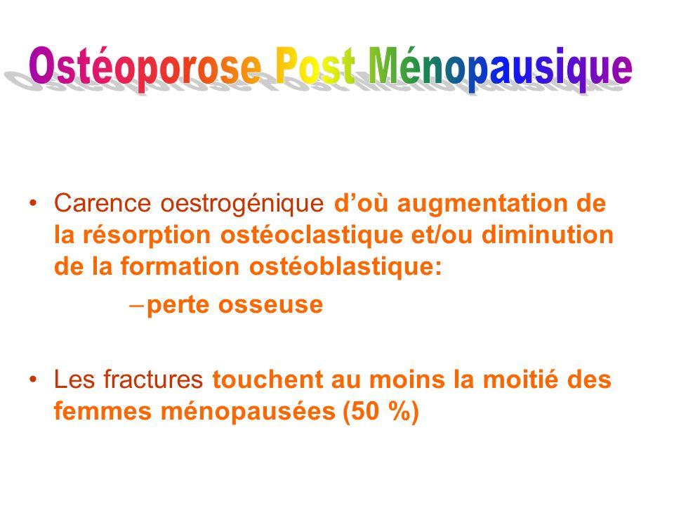 Ostéoporose Post Ménopausique