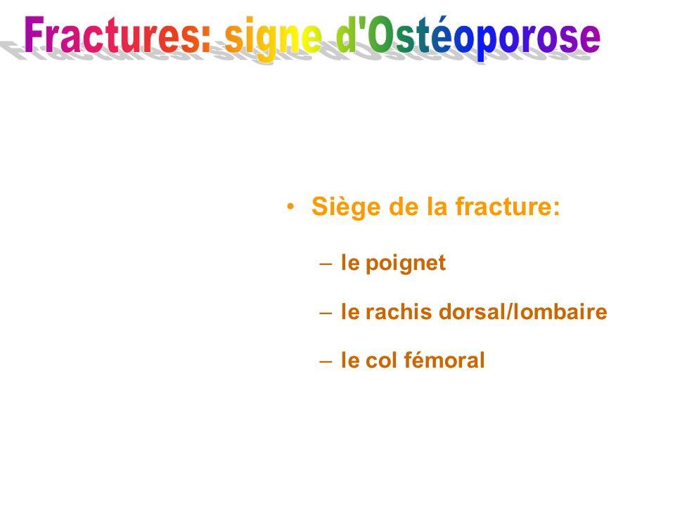 Fractures: signe d Ostéoporose