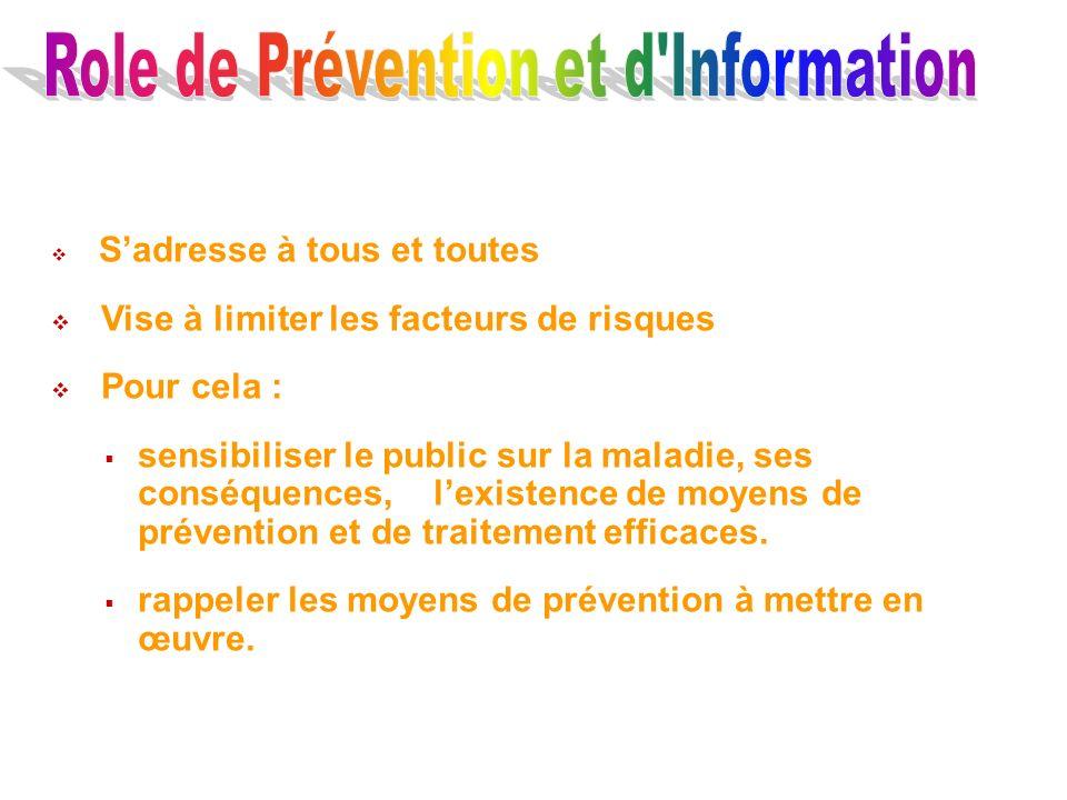 Role de Prévention et d Information