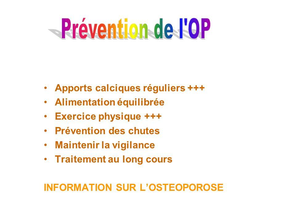 Prévention de l OP Apports calciques réguliers +++