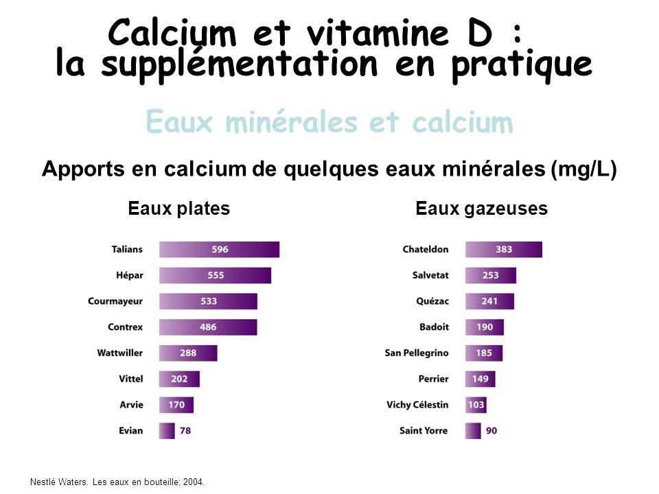 Calcium et vitamine D : la supplémentation en pratique