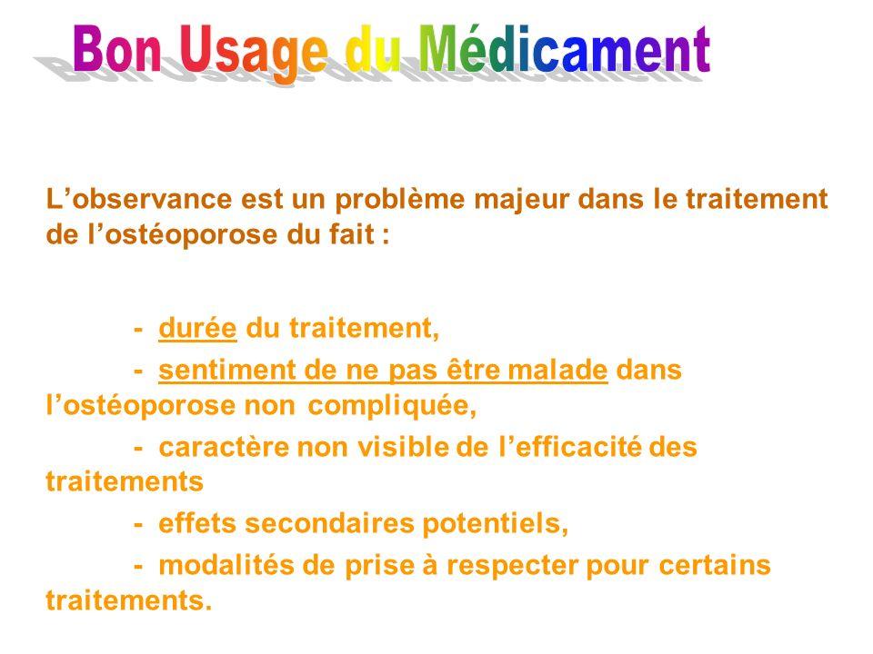 Bon Usage du Médicament