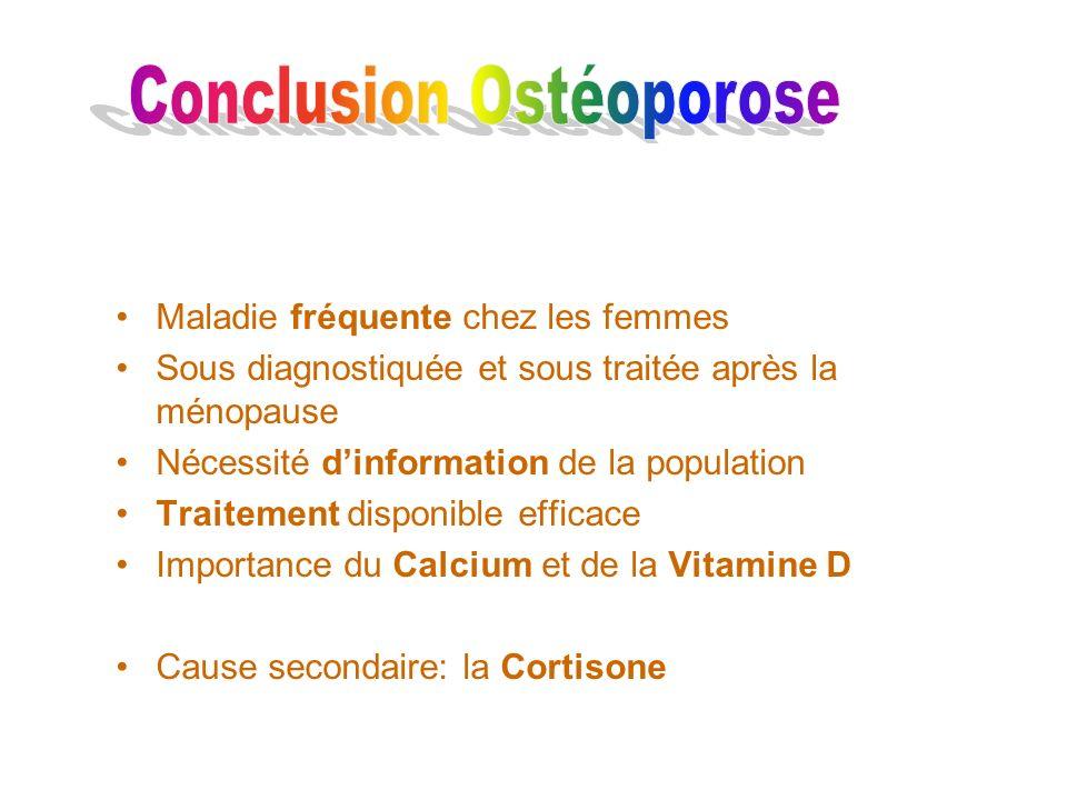 Conclusion Ostéoporose