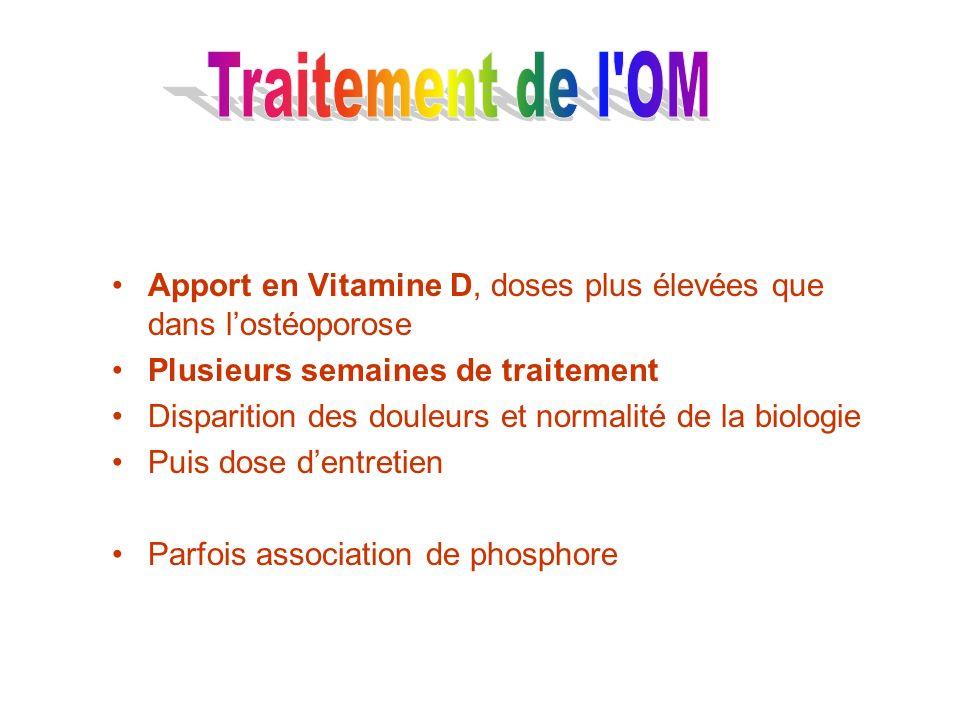 Traitement de l OM Apport en Vitamine D, doses plus élevées que dans l'ostéoporose. Plusieurs semaines de traitement.