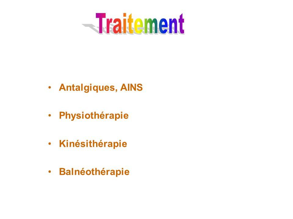 Traitement Antalgiques, AINS Physiothérapie Kinésithérapie