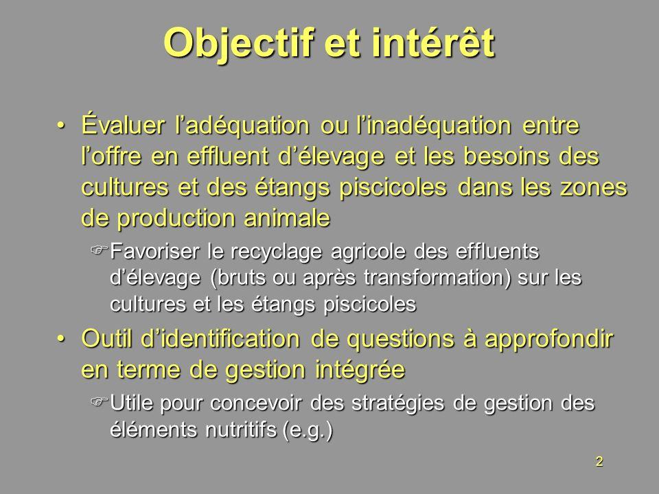 Objectif et intérêt