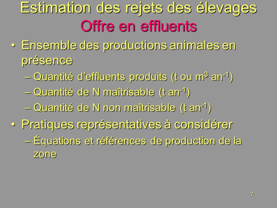 Estimation des rejets des élevages Offre en effluents