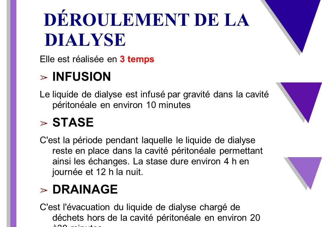 DÉROULEMENT DE LA DIALYSE