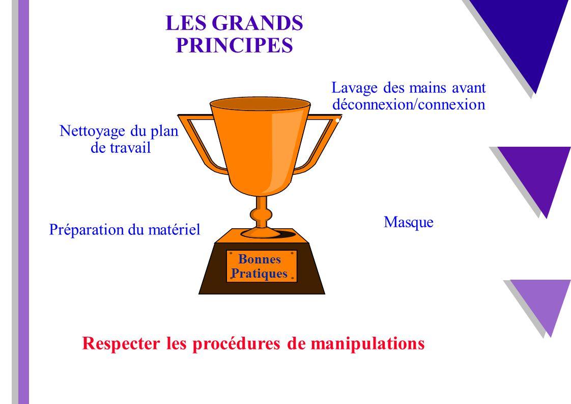 LES GRANDS PRINCIPES Respecter les procédures de manipulations