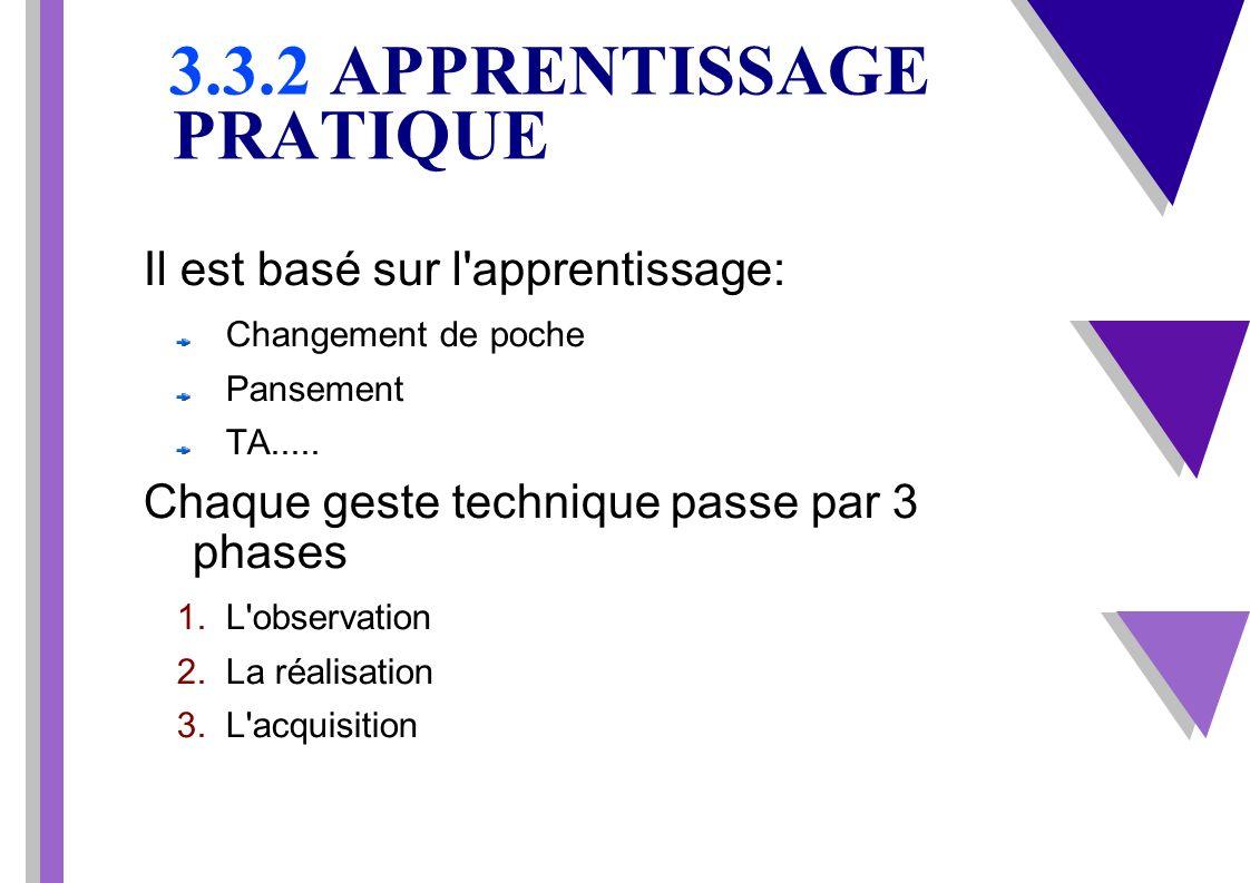 3.3.2 APPRENTISSAGE PRATIQUE