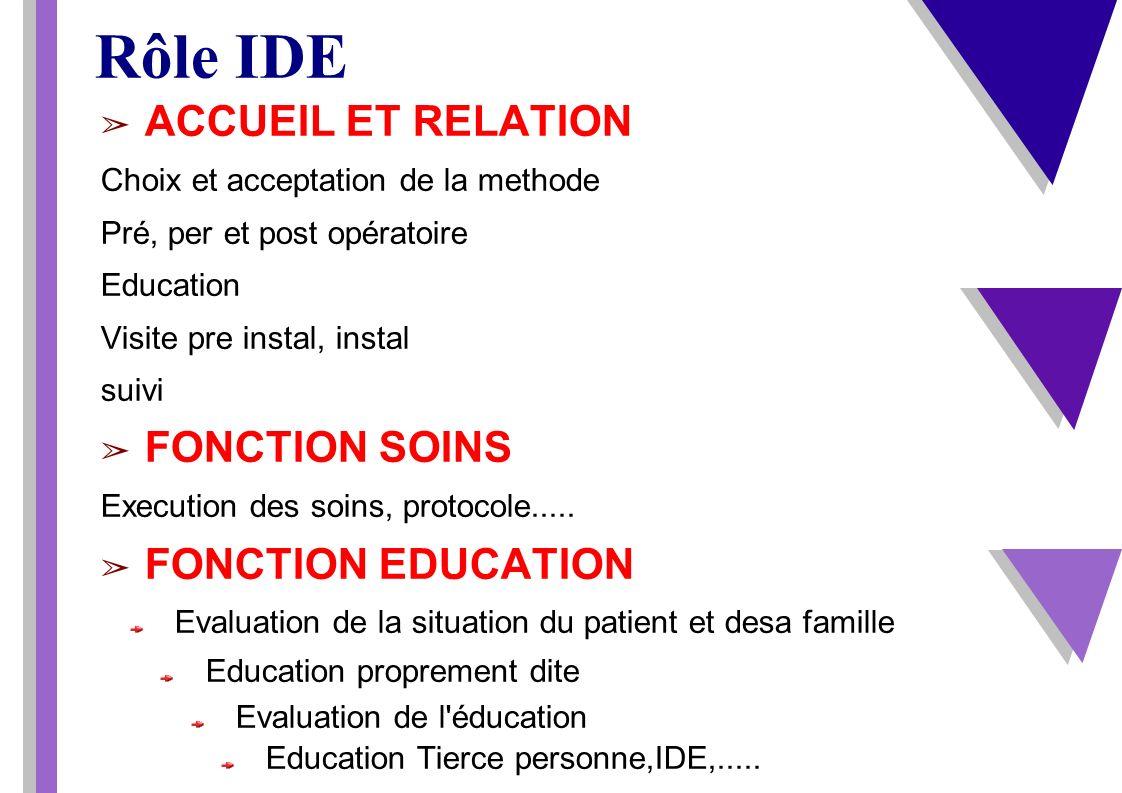 Rôle IDE ACCUEIL ET RELATION FONCTION SOINS FONCTION EDUCATION
