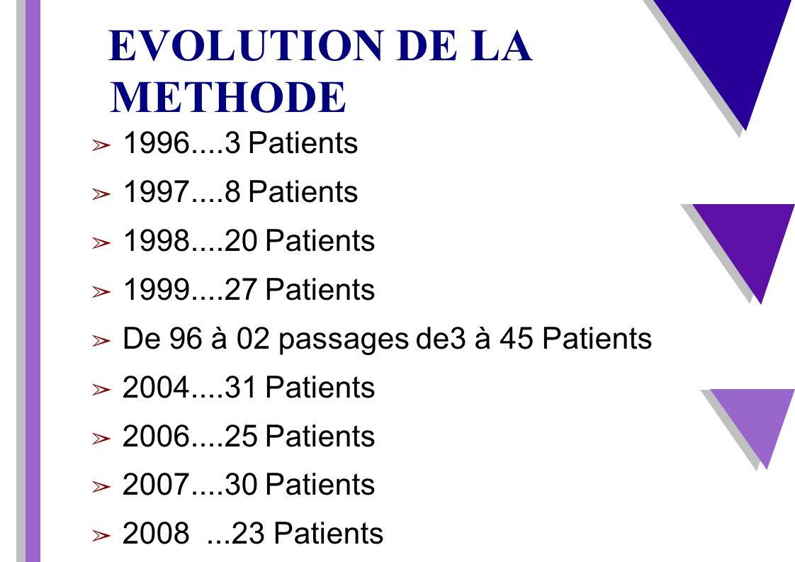 EVOLUTION DE LA METHODE