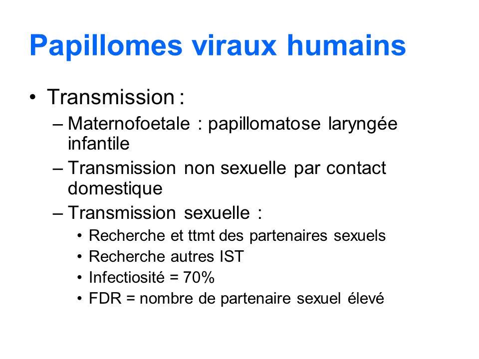 Papillomes viraux humains