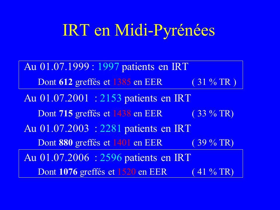 IRT en Midi-Pyrénées Au 01.07.1999 : 1997 patients en IRT