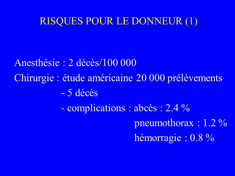RISQUES POUR LE DONNEUR (1)