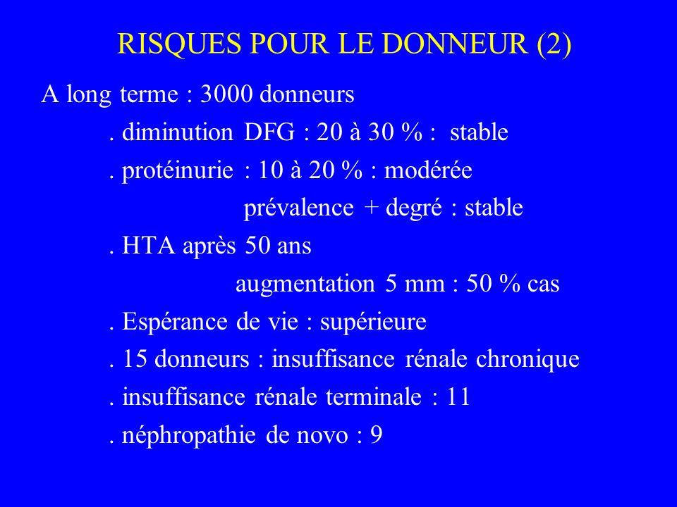 RISQUES POUR LE DONNEUR (2)