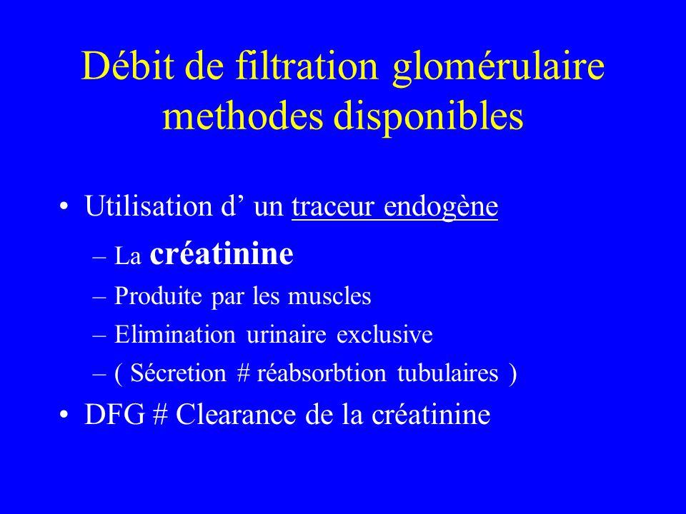 Débit de filtration glomérulaire methodes disponibles