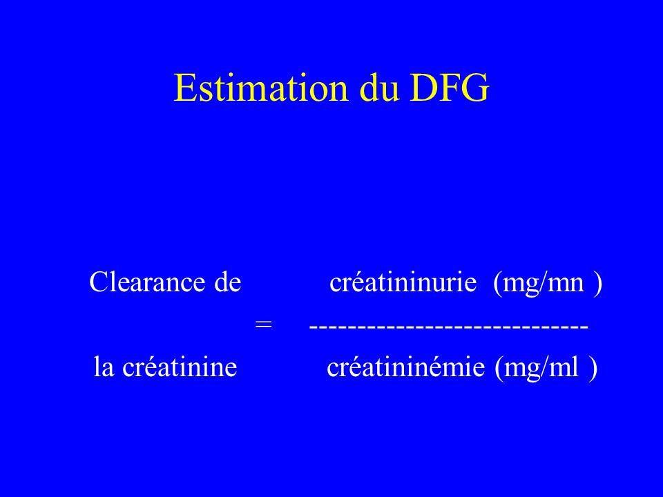 Estimation du DFG Clearance de créatininurie (mg/mn )