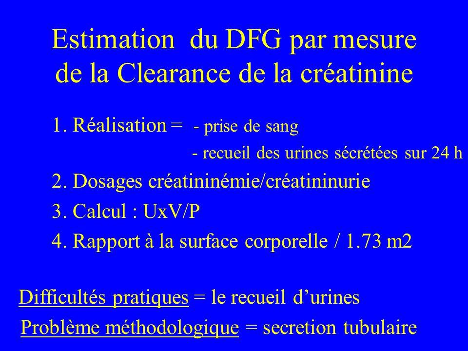 Estimation du DFG par mesure de la Clearance de la créatinine