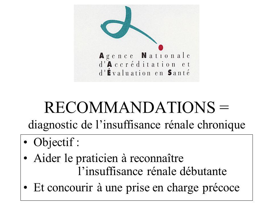 RECOMMANDATIONS = diagnostic de l'insuffisance rénale chronique