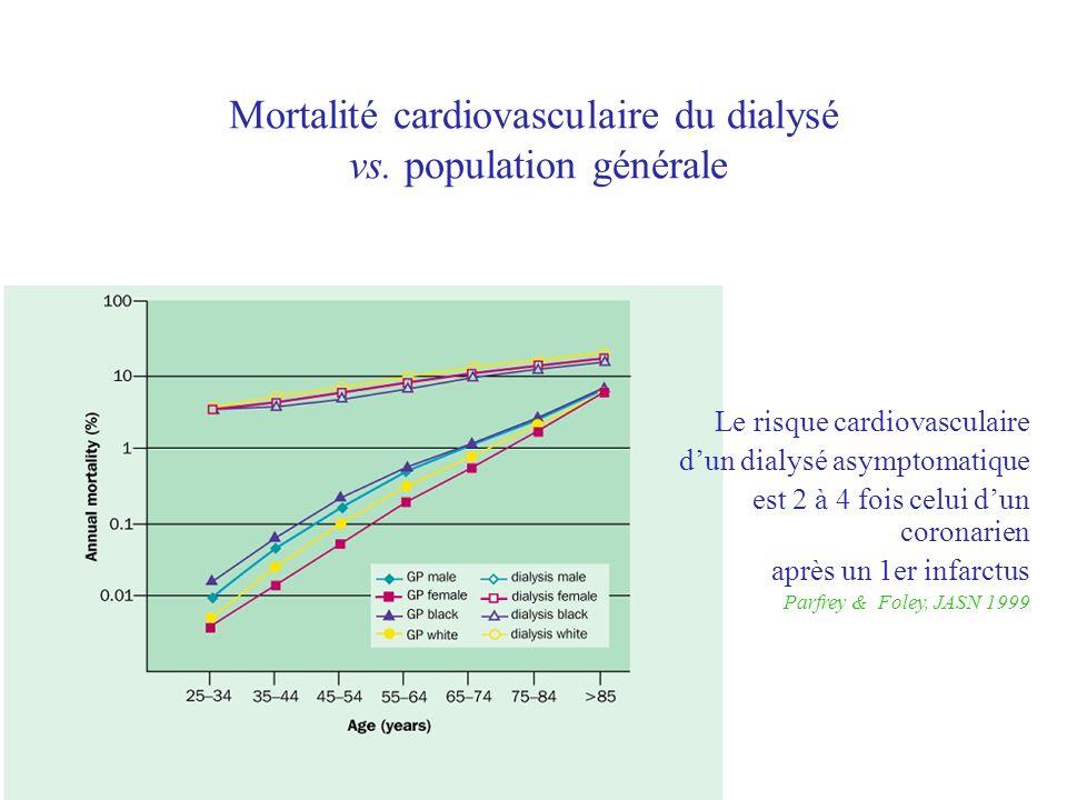 Mortalité cardiovasculaire du dialysé vs. population générale