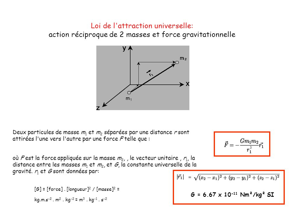 Loi de l attraction universelle: action réciproque de 2 masses et force gravitationnelle