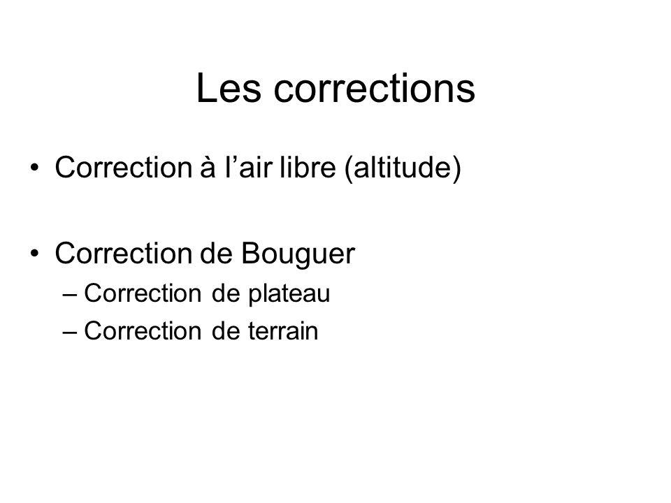 Les corrections Correction à l'air libre (altitude)