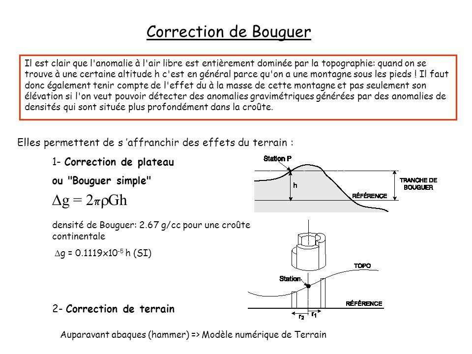 Correction de Bouguer Dg = 2prGh