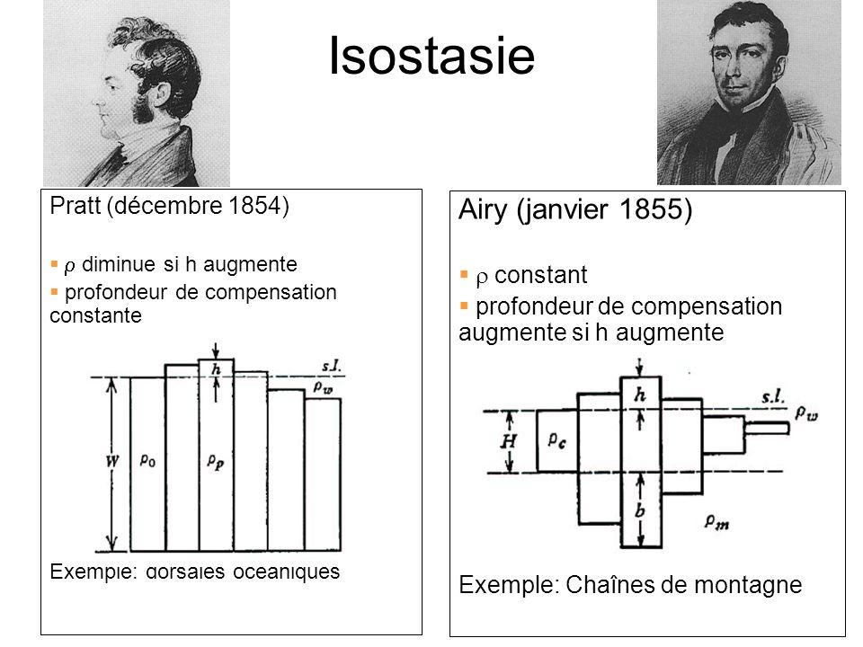 Isostasie Airy (janvier 1855) Pratt (décembre 1854) r constant