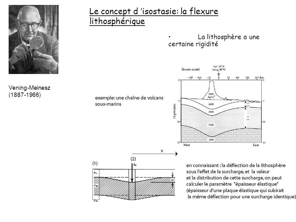 Le concept d 'isostasie: la flexure lithosphérique
