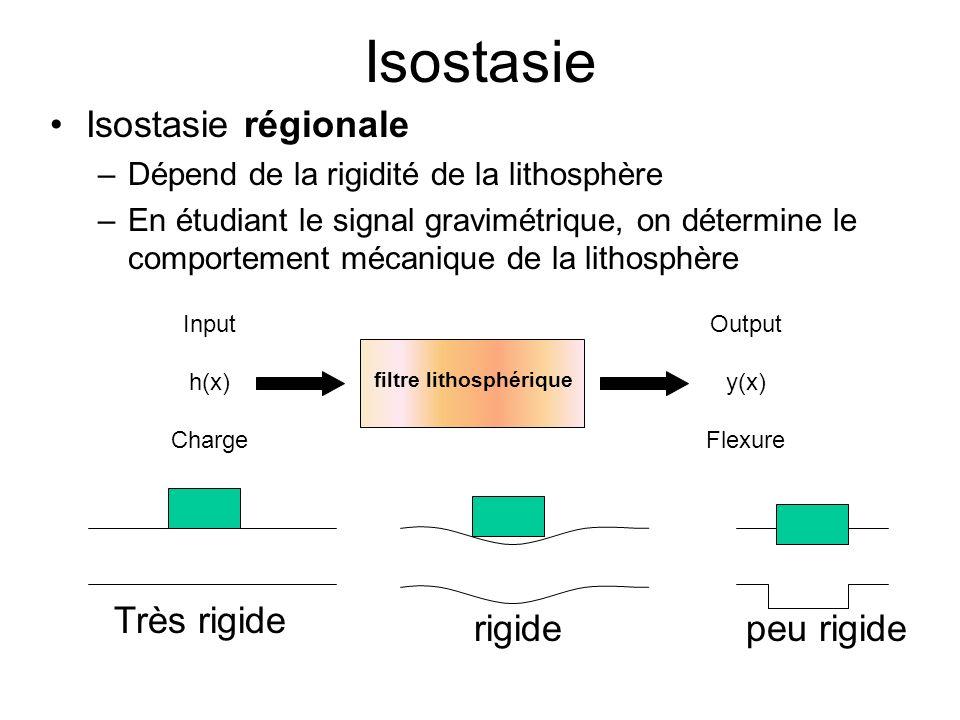 Isostasie Isostasie régionale Très rigide rigide peu rigide