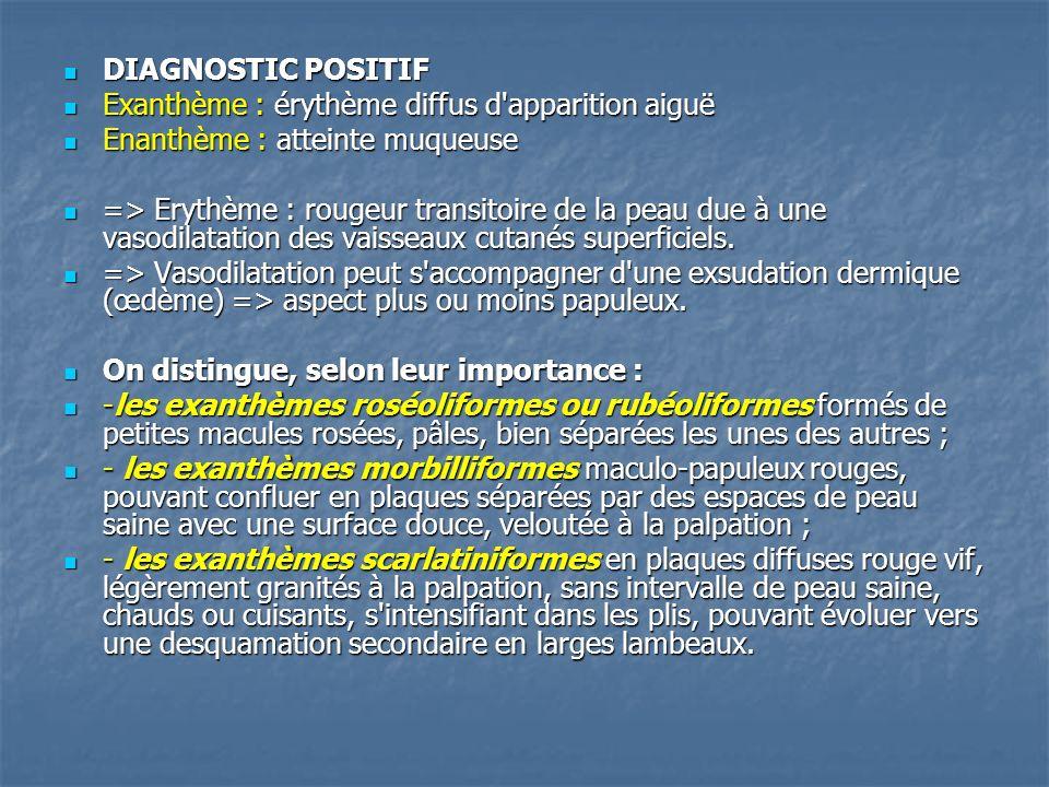 DIAGNOSTIC POSITIF Exanthème : érythème diffus d apparition aiguë. Enanthème : atteinte muqueuse.