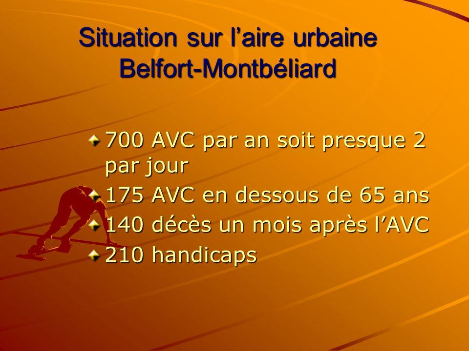 Situation sur l'aire urbaine Belfort-Montbéliard