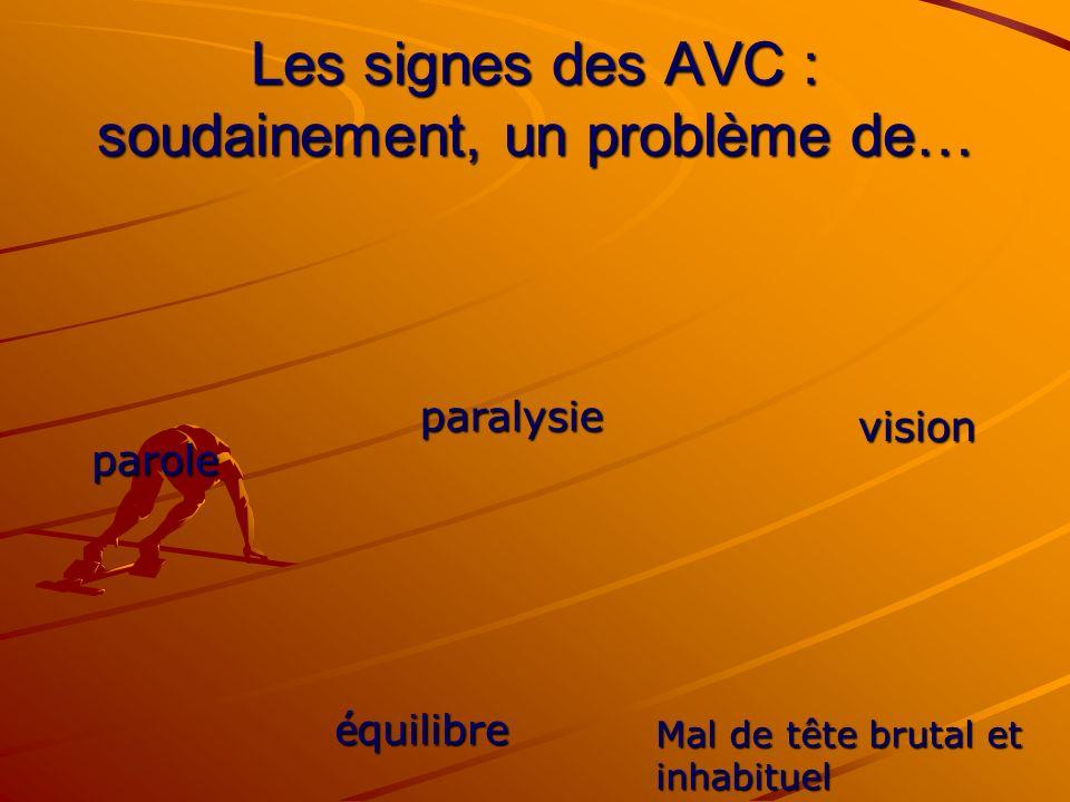 Les signes des AVC : soudainement, un problème de…